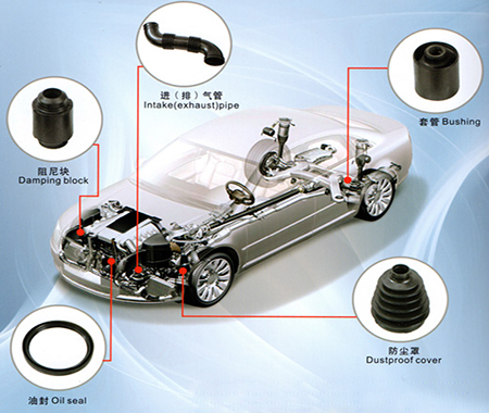 汽车橡胶件